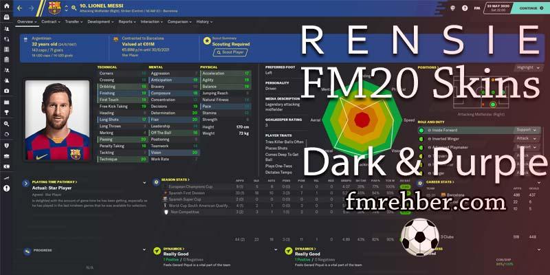 Rensie fm20 skins