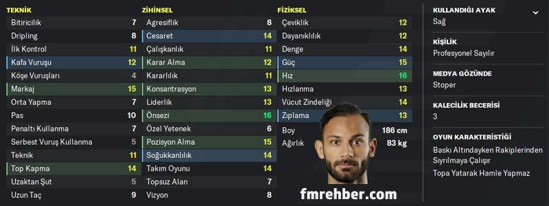 fm 2020 en iyi türk oyuncular ömer toprak