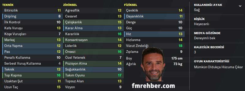 fm 2020 en iyi türk oyuncular gökhan gönül